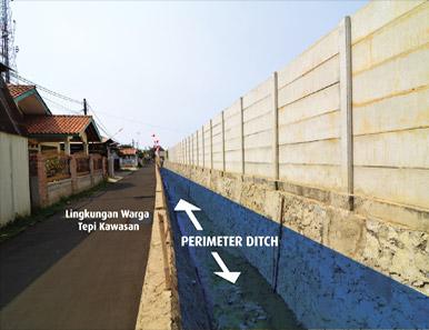 perimeter-ditch